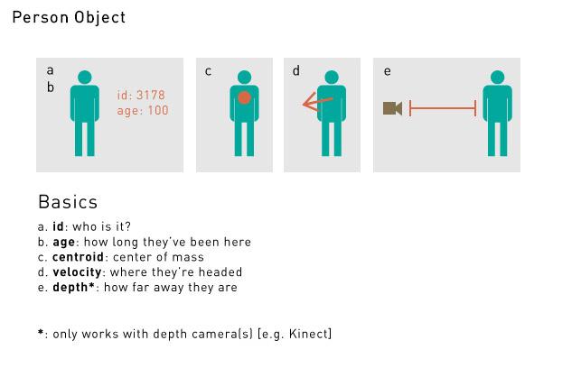 kinectopentspsexplain2.jpg