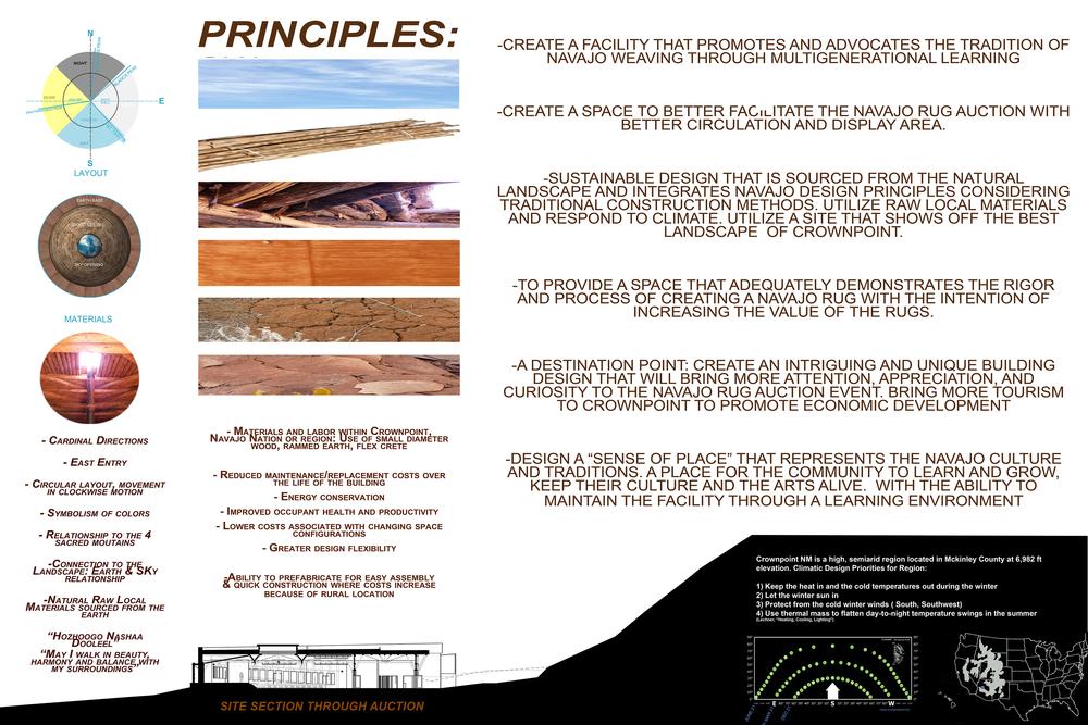 RA_PrinciplesSM.jpg