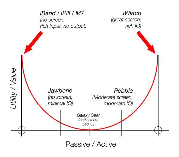 TMB39_Passive_vs_Active-1.jpg