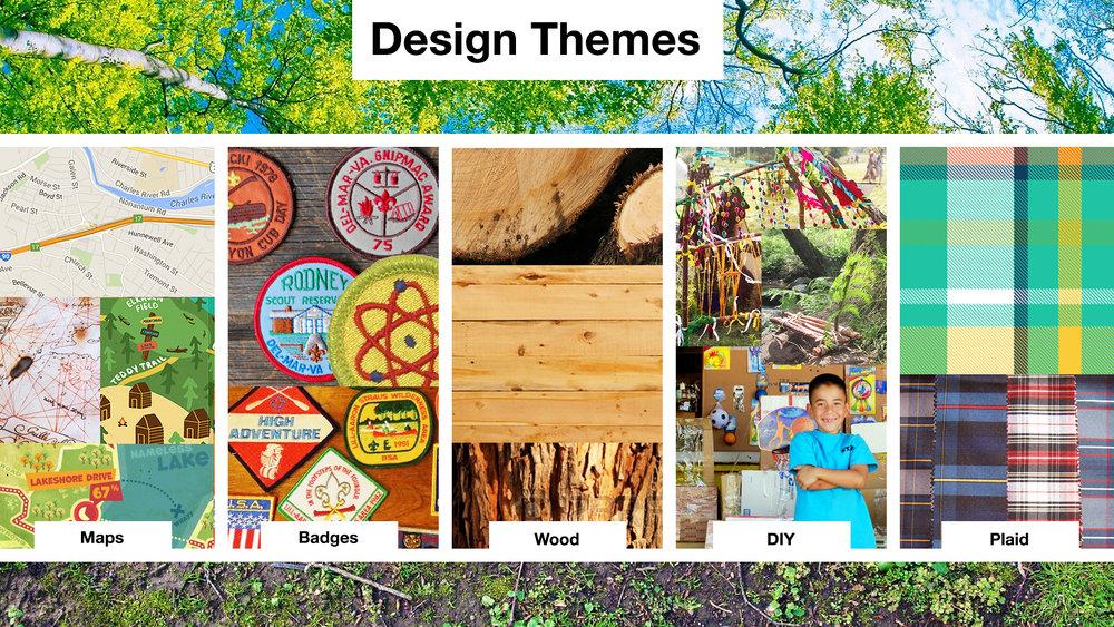 NCat_Themes.jpg