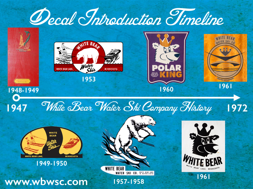 Here are some of the most popular decals used by White Bear Water Ski Company and the year they were introduced. Which ones do you remember?