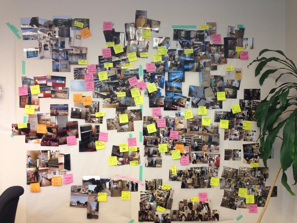 Photo studies