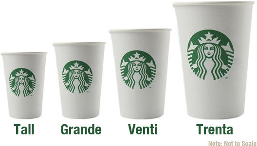 Example amazing brand starbucks