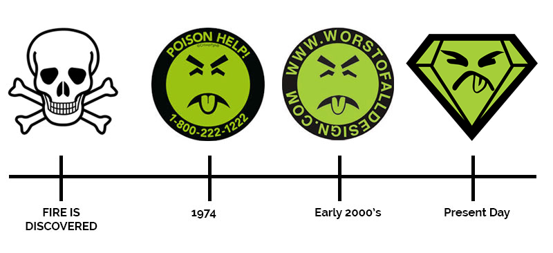 Mr-yuk.png