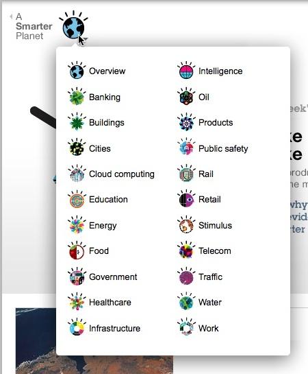 ibm icons