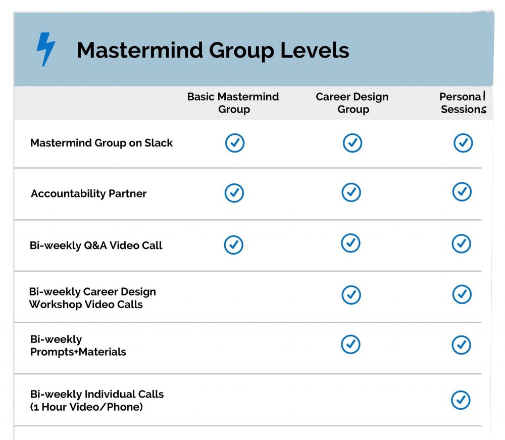 Mastermind Group Levels Clean Edited1.jpg