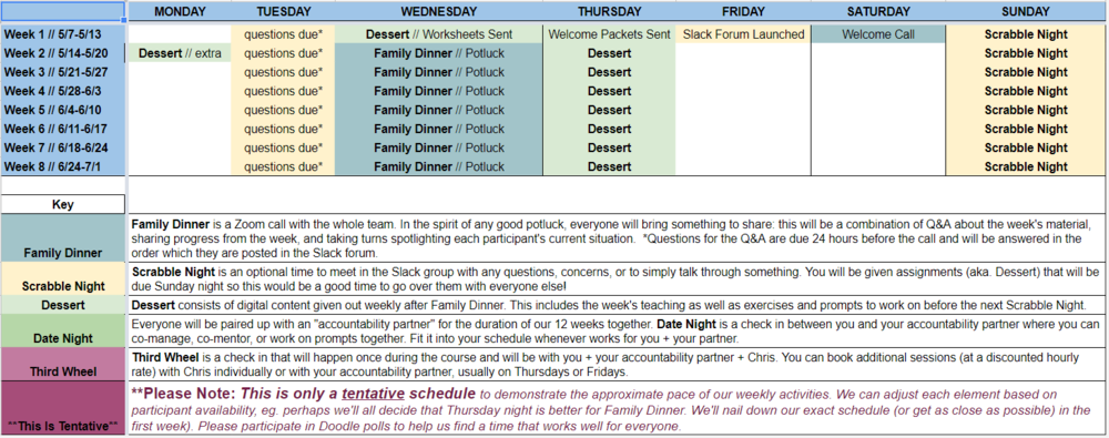This is a sample tentative schedule for our weeks together. Click on the image to enlarge, or  click HERE to go to the current google sheets version .