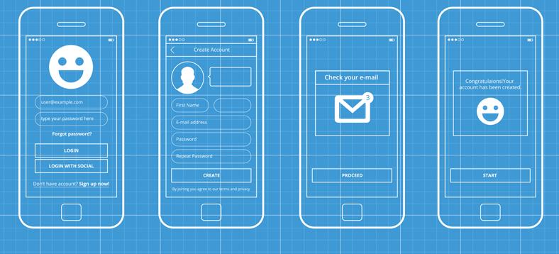 App Konzept - Die Blaupause für das Projekt