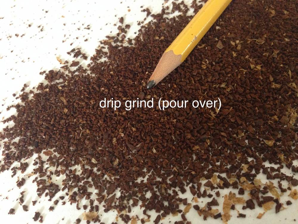 Choose wisely: 4 grind sizes for brewing AeroPress coffee Kaffeologie