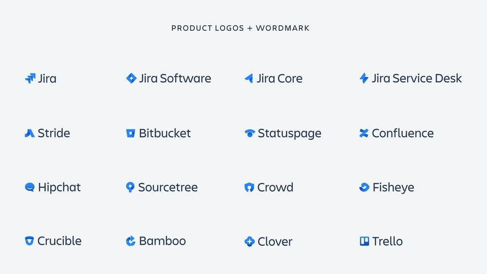 Atlassian Logo Process.019.jpg