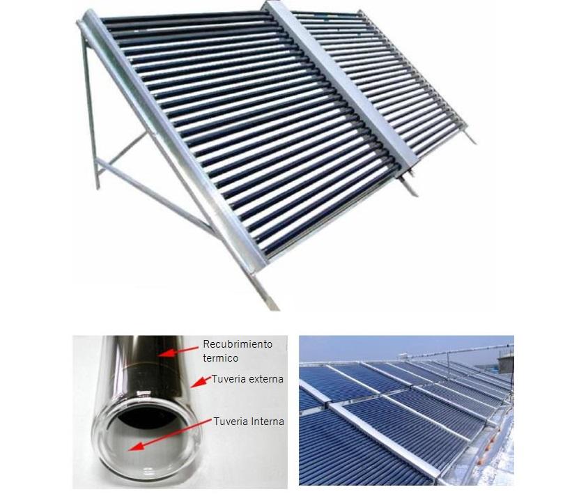 Calentamiento de Agua Solar