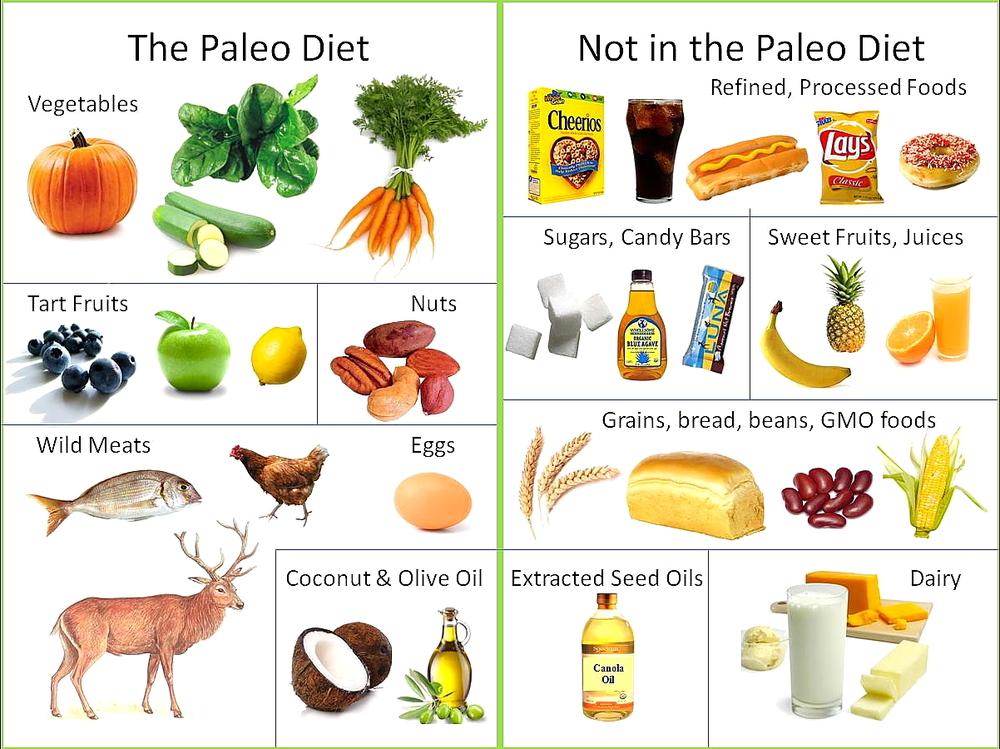 Source: Jane's Healthy Kitchen (www.janeshealthykitchen.com)