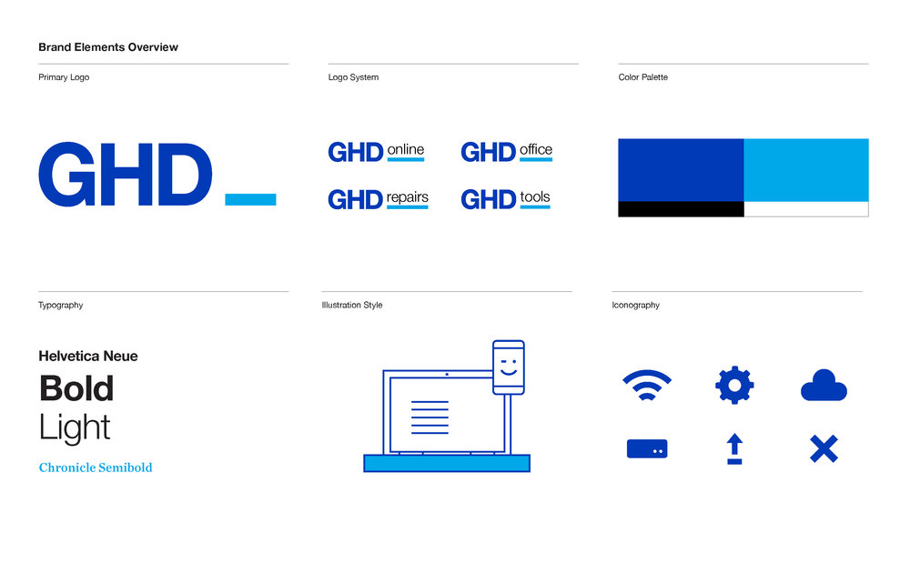 GHD_BrandGuidelines_Page_04.jpg