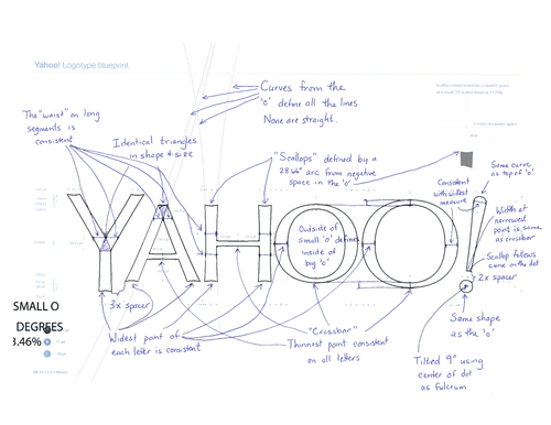 Yahoos Logo Reveals The Worst Aspects Of The Engineering Mindset