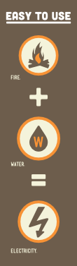 Easy To Use: Fire + Water = Electricity