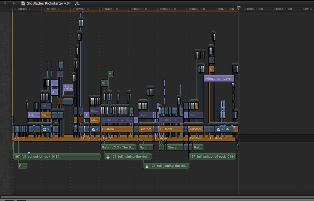 The Final Edit Ready For Export