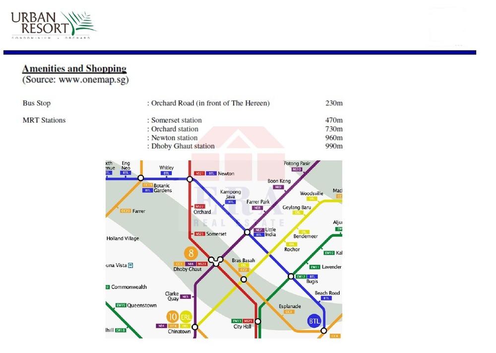 MRT Stations