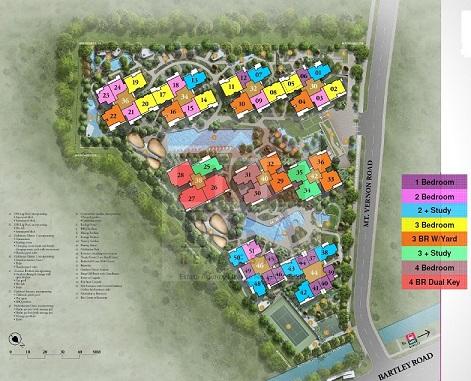 Bartley Ridge Site Plan
