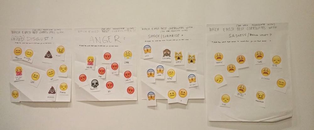 Testing emojis