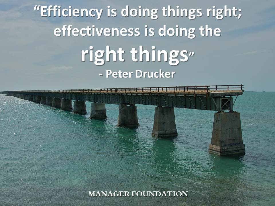 Peter Drucker Effectiveness Quote CD.jpg