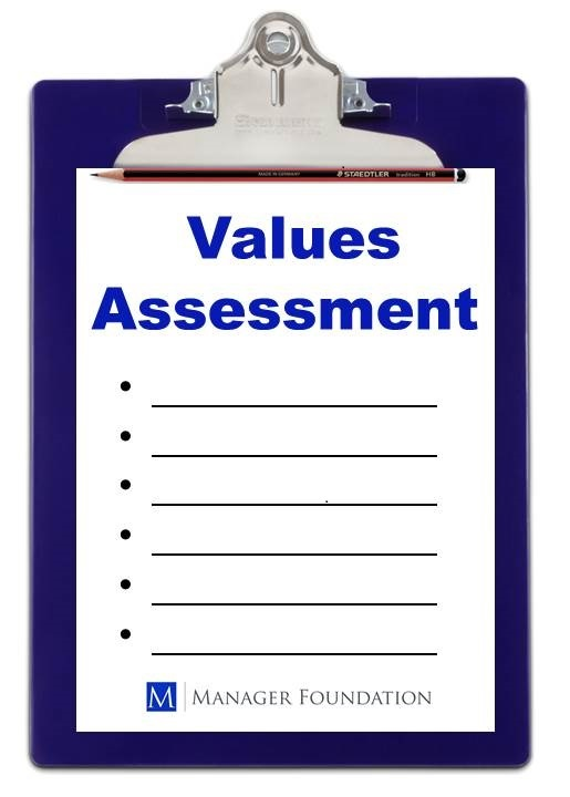 A Useful Assessment to Help You Hire for performance. Identify Individual Staff Values and Define Team Culture