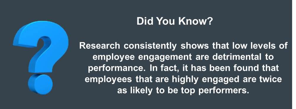 Did you know poor employee engagement leads to poor employee performance tip box