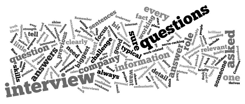 Behavioral Interview Questions And Assessment