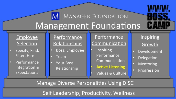 The Manager Foundation Management Foundations Jpeg