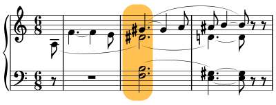 "Fig. 1.  The ""Tristan chord."""