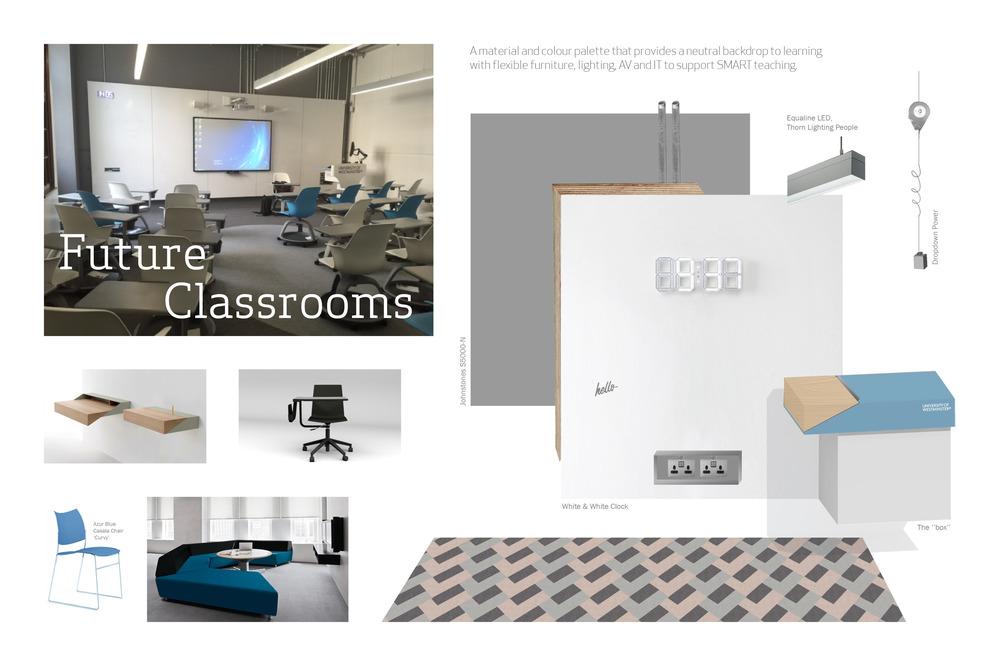 News_FutureClassroomsAndSMARTTeaching.jpg