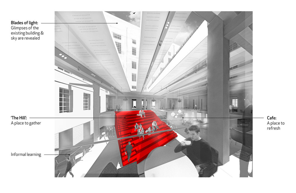 Concept-View.jpg