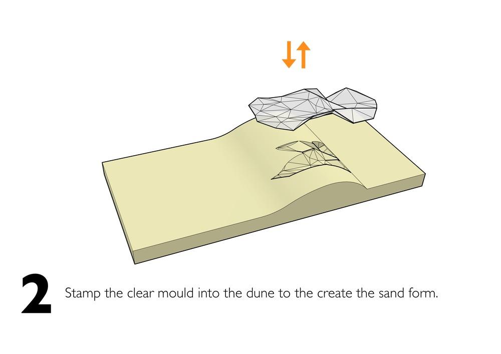 Sandbox manual