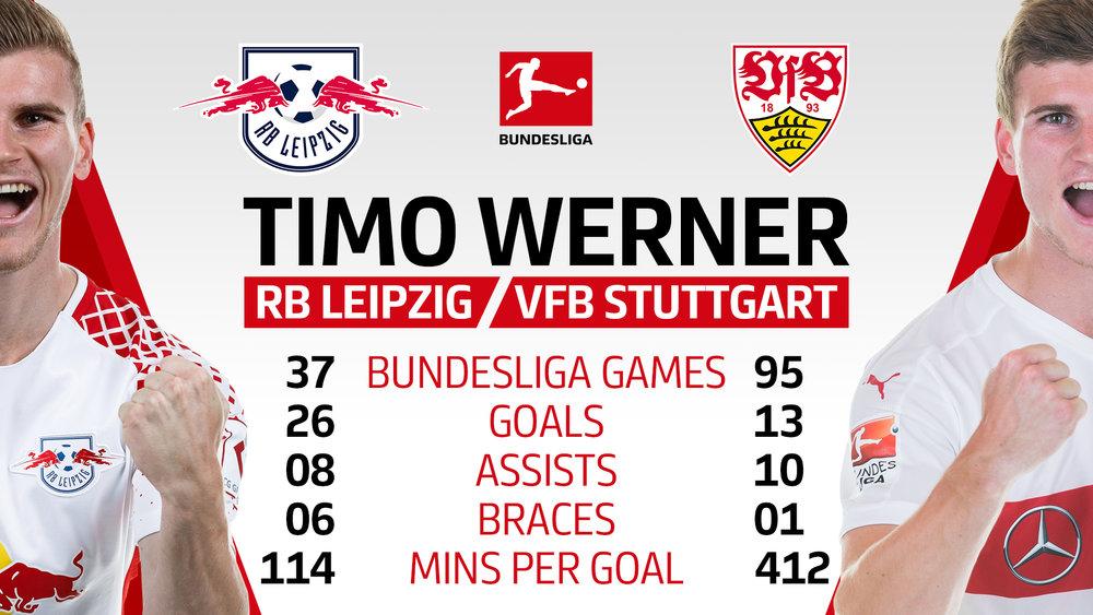 Timo-Werner.jpg