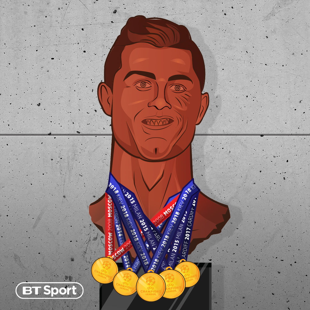 UCL-Final-Winners_CR7.jpg