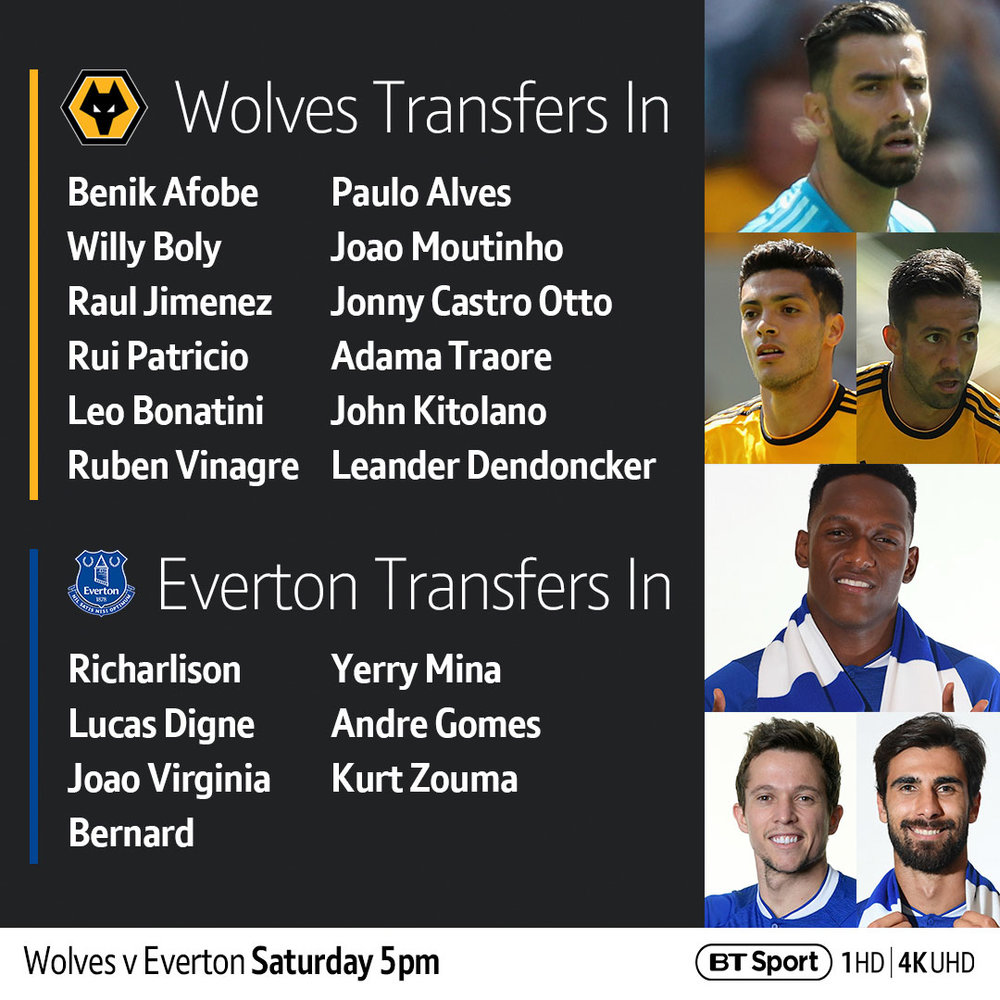 Wolves-v-Everton-Signings-v2-SQ.jpg