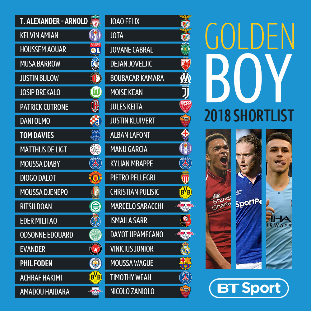 Golden-Boy-Shortlist.jpg