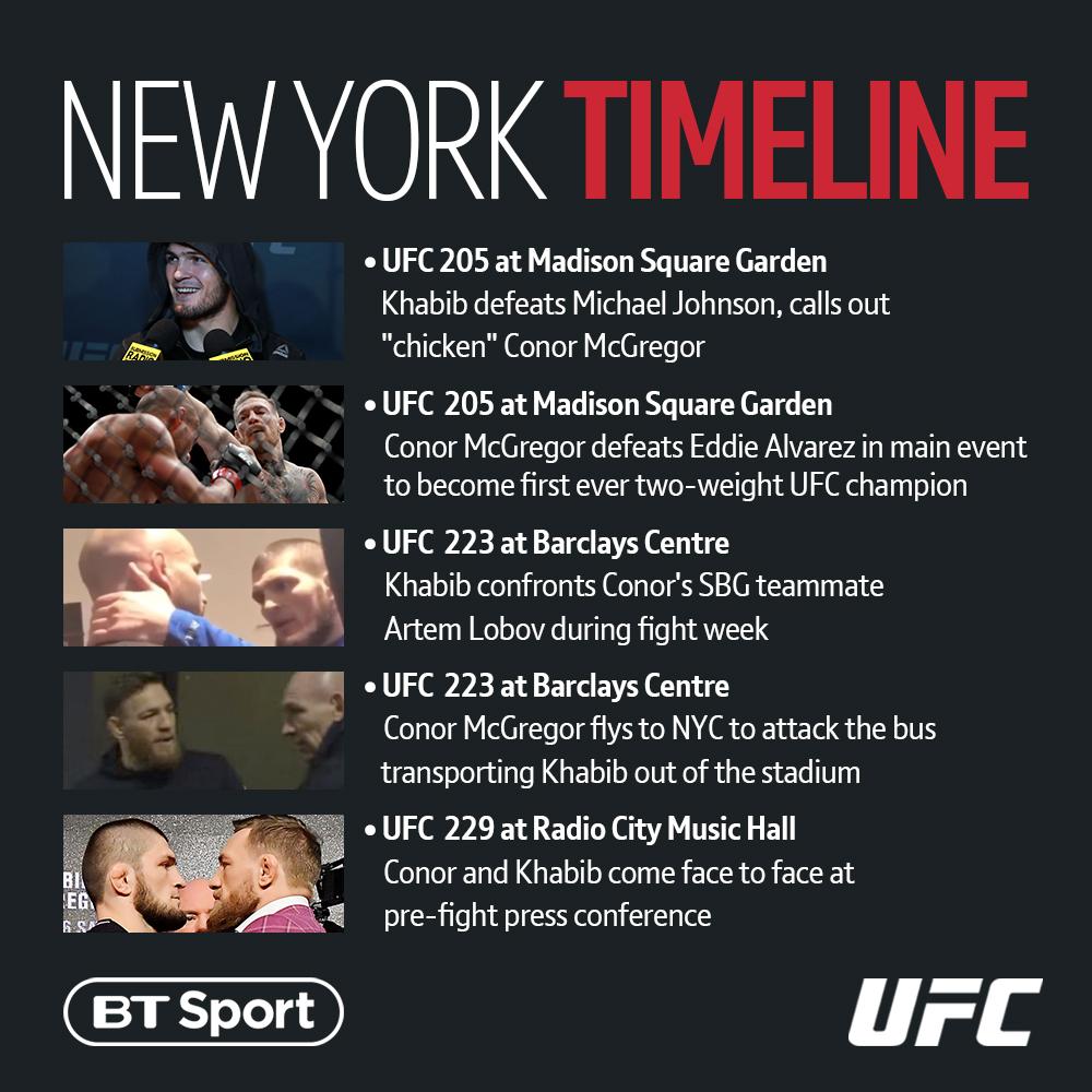 NYC-Timeline.jpg