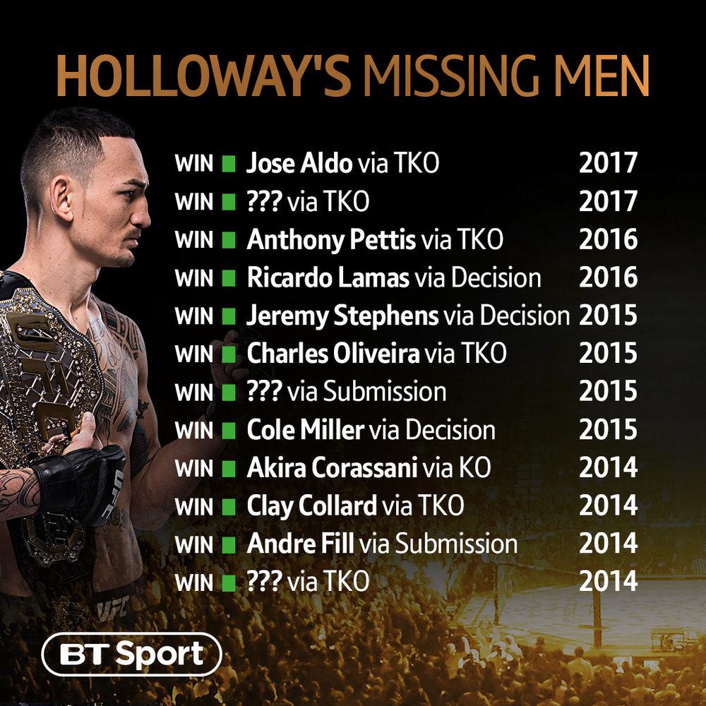 Holloway-Missing-Men.jpg