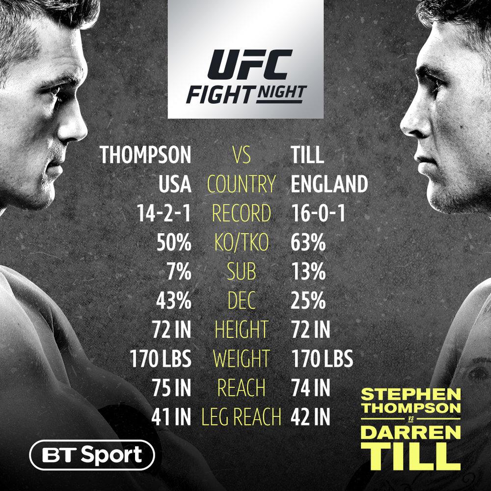 Thompson-v-Till-Stats-SQ.jpg