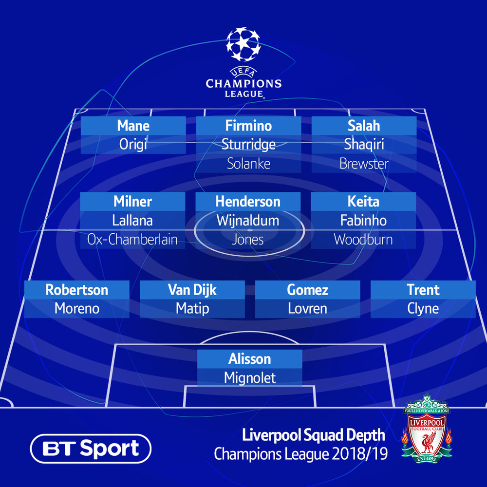 UCL-Squad-Depth-v2.jpg