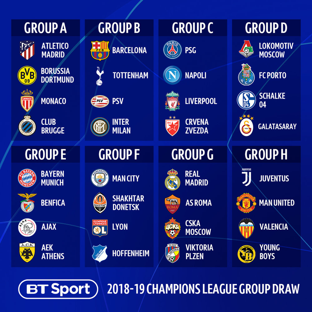 2018_19-UCL-GROUP-DRAW-SQ.jpg