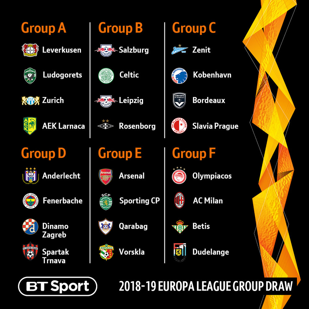 2018_19-UEL-GROUP-DRAW-SQ-1.jpg