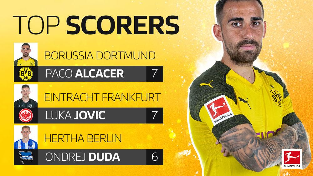 Top-Scorers-Alcacer-16x9.jpg