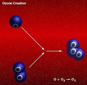 ozone_formation.jpg