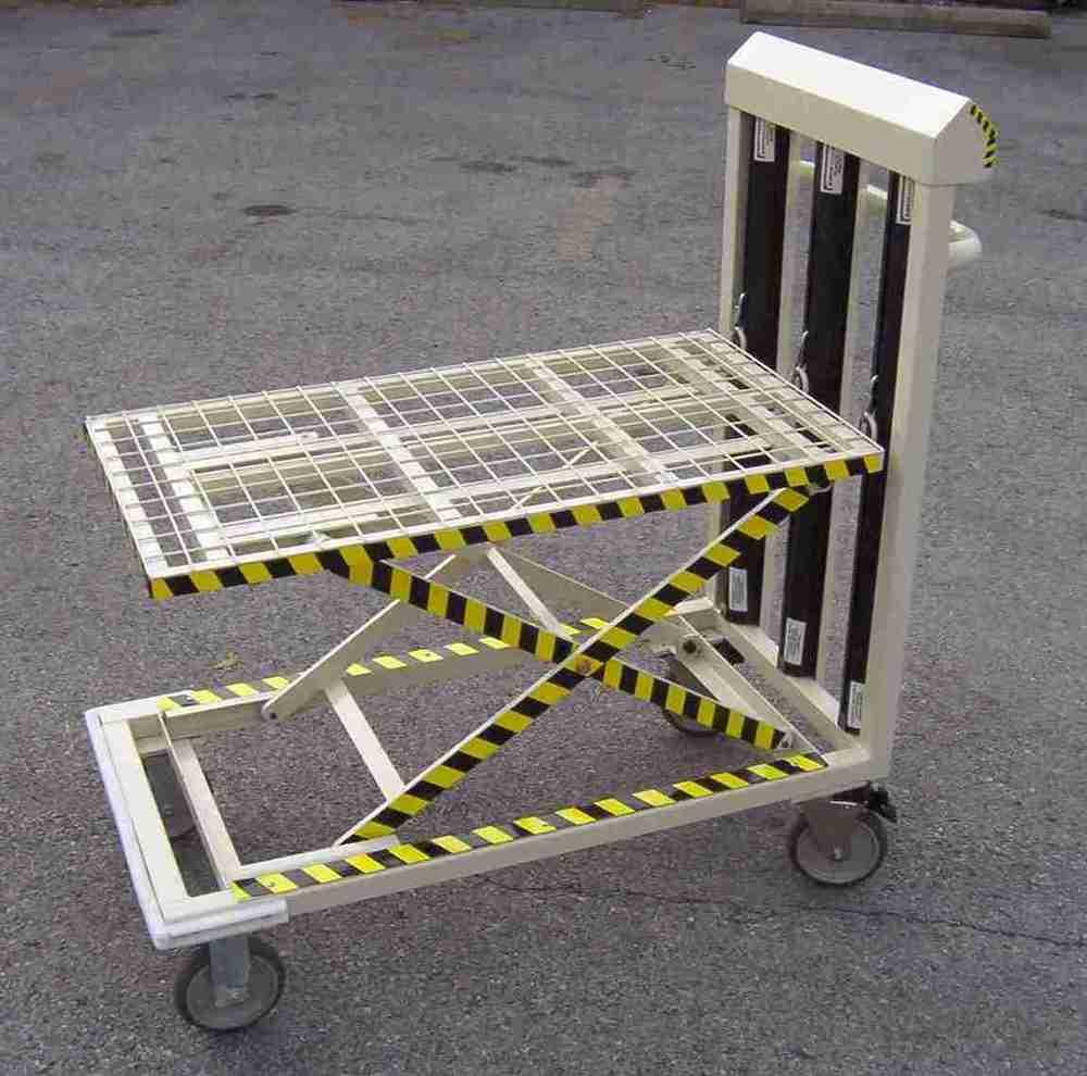 Ergonomic Spring Cart