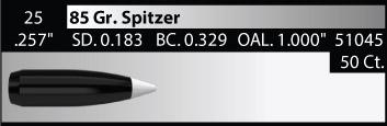 22 Caliber 85 Grain CTBST Bullet