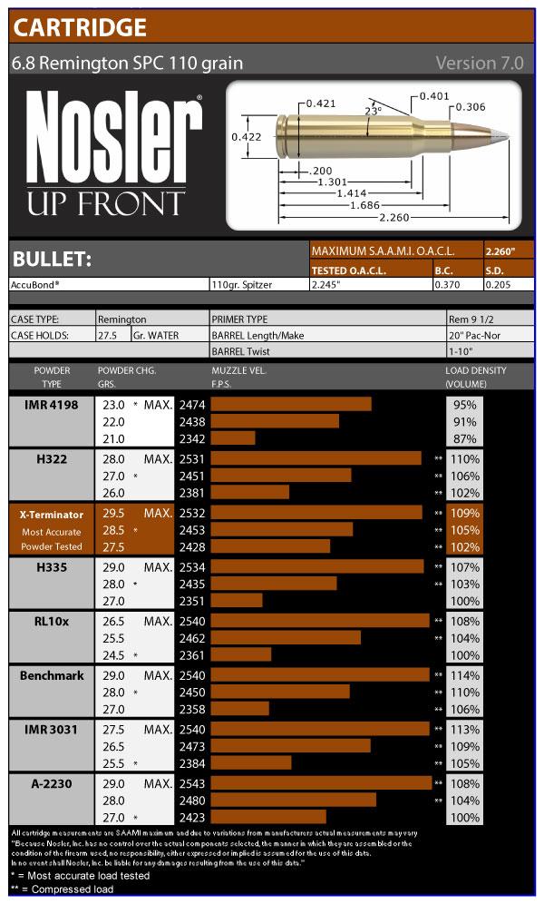 6-8-Remington-SPC_110gr_version-7.0