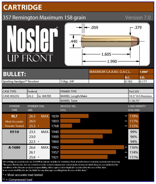 357-Maximum-158gr-version-7.0