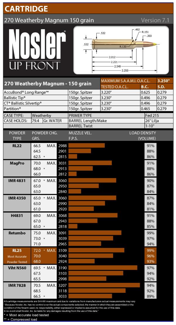 270-Weatherby-150gr_version-7.0