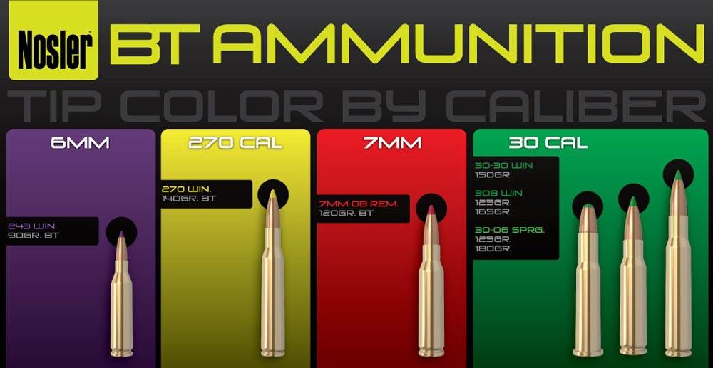 Ballistic Tip Ammunition Tip Colors Chart